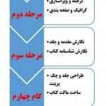 مراحل ترجمه کتاب در ایران