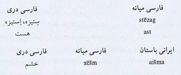 مقایسه آواهای فارسی در طول تاریخ