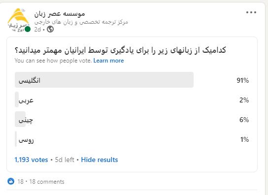 محبوبترین زبان خارجی در ایران